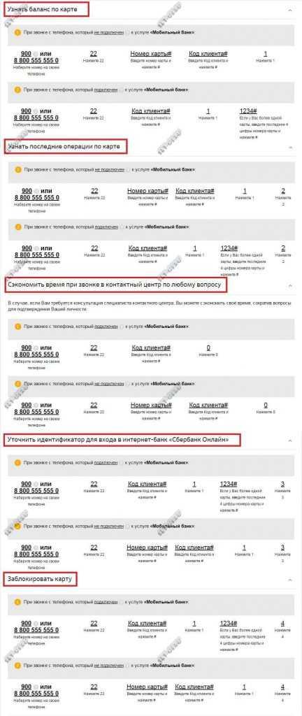 Изображение - Что такое код клиента в сбербанке и как его получить kak-poluchit-kod-klienta-cherez-sberbank-onlajn_6