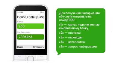 Изображение - Как в сбербанке пополнить счет мобильного по смс kak-popolnit-schet-na-telefon-s-karty-sberbanka-cherez-900_0