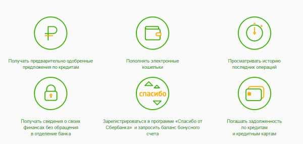 Изображение - Чем отличается мобильный банк от сбербанк онлайн v-chem-raznica-sberbank-onlajn-i-mobilnyj-bank_1