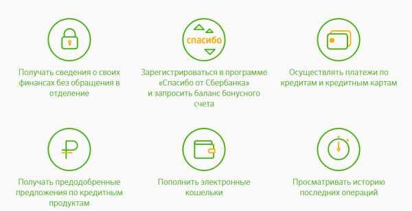 Изображение - Чем отличается мобильный банк от сбербанк онлайн v-chem-raznica-sberbank-onlajn-i-mobilnyj-bank_2